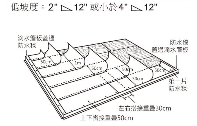 自黏式防水毯 4